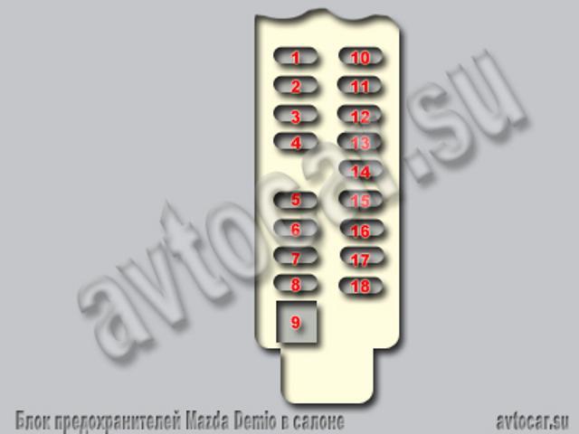 таблицы предохранителей mazda demio 2000 года