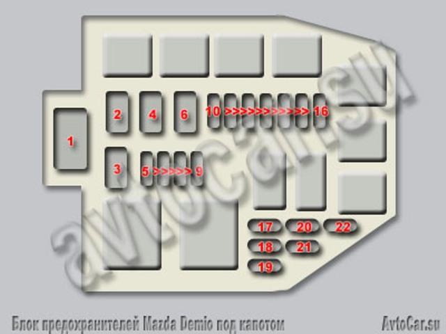 блок предохранительный:
