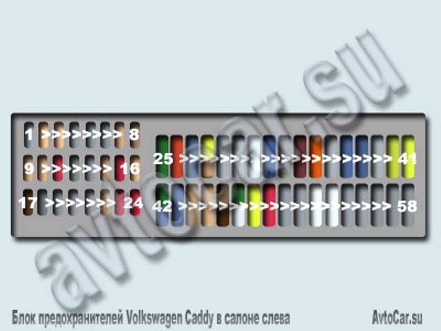 схема предохранителей на фольксваген кадди 2012